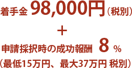 着手金98,000円(税別)+申請採択時の成功報酬 8%(最低50万円、最大190万円)